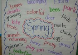 Awesome Flower Acrostic Poem Photo300