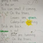 Creative 6Th Trees Poem Photo893