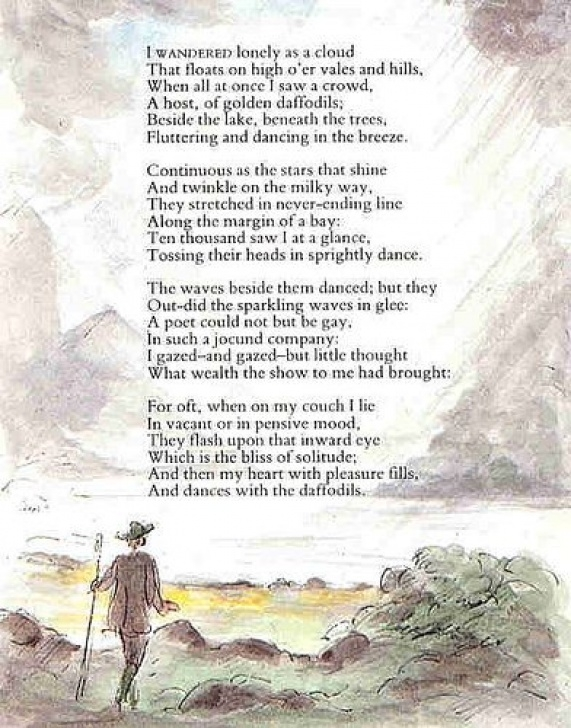 Greatest The Daffodil By William Wordsworth Pic705