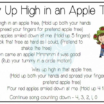 Most Famous Apple Tree Poem Pics670