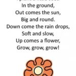 Most Famous Short Poem On Flowers In English Photo855