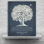 Most Popular Tree Of Life Poem Picture572